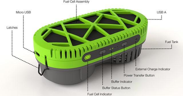 Powertrekk USB Fuel Cell Charger