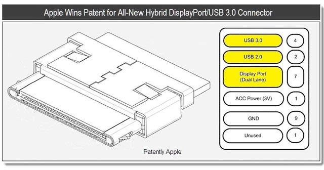 Apple USB 3.0 Display Port Patent